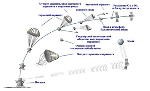 http://stp.cosmos.ru/typo3temp/pics/928d59142b.jpg